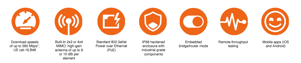 LTE-solution-banner-with-8-icons-neon-orange